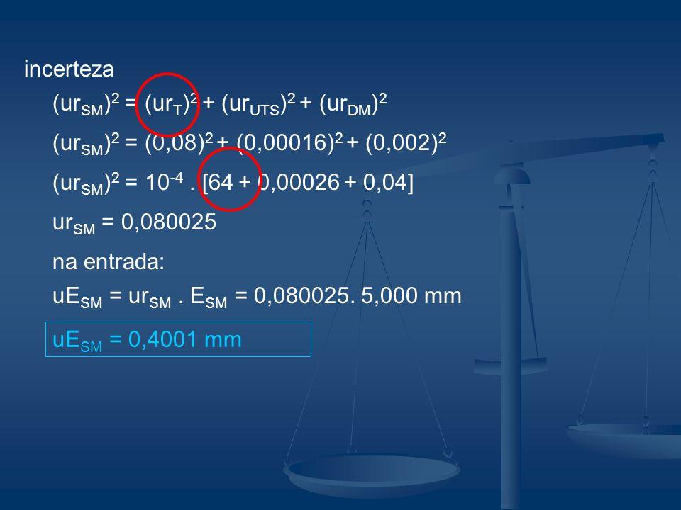 incerteza (urSM)2 = (urT)2 + (urUTS)2 + (urDM)2. (urSM)2 = (0,08)2 + (0,00016)2 + (0,002)2. (urSM)2 = 10-4 . [64 + 0,00026 + 0,04]